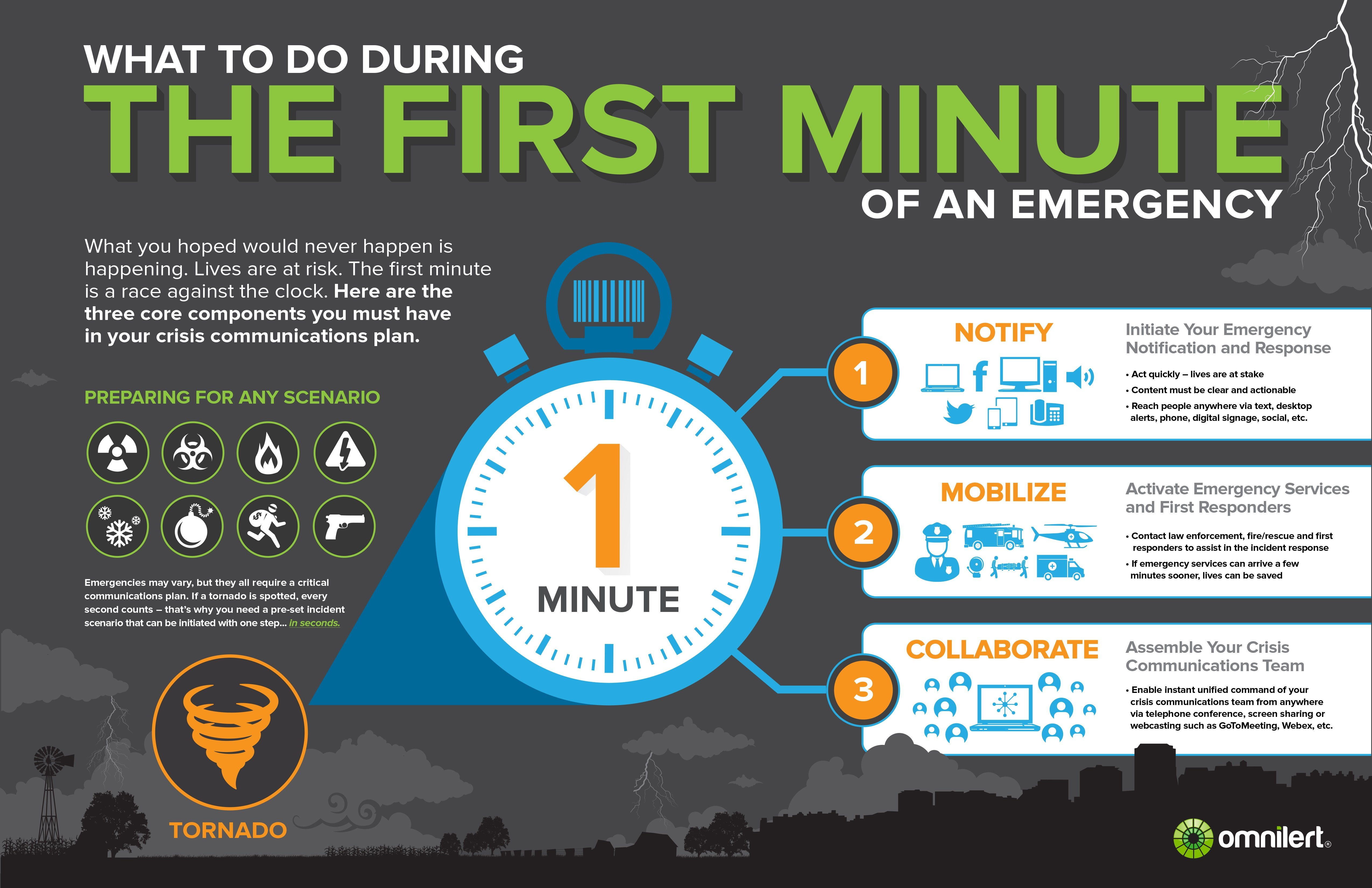 Most_Important_Minute_Infographic
